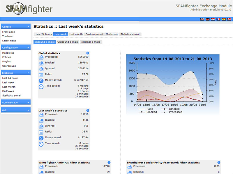 SPAMfighter Exchange Module Screenshot